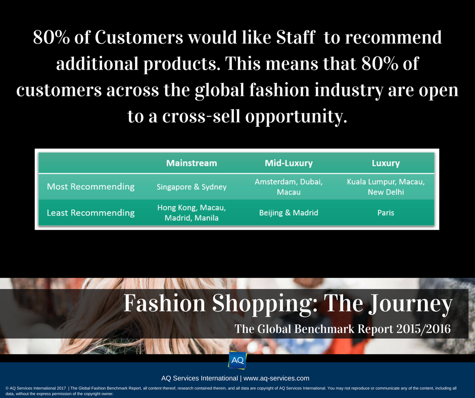 Test how staff uses cross-selling to improve business