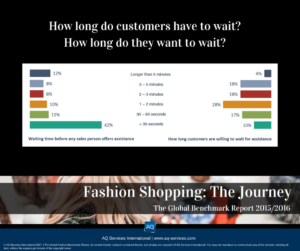 How long do customers have to wait?