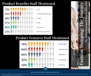 Product Benefits and Features Staff Mentioned