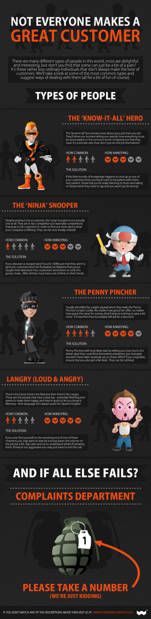 Great Customer Infographic