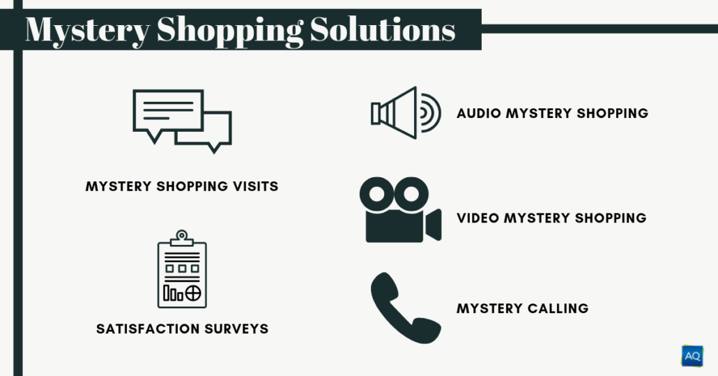 mystery shopping solutions